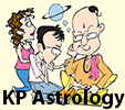 KP Astrology