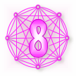 Number Eight Numerology