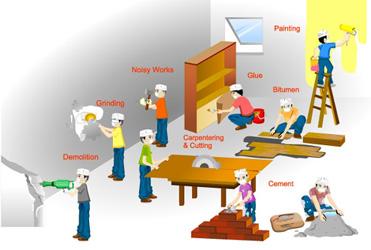 Vastu For Renovation Vastu Vastu Shastra Vastu Tips Vastu Consultant Vastu In Hindi